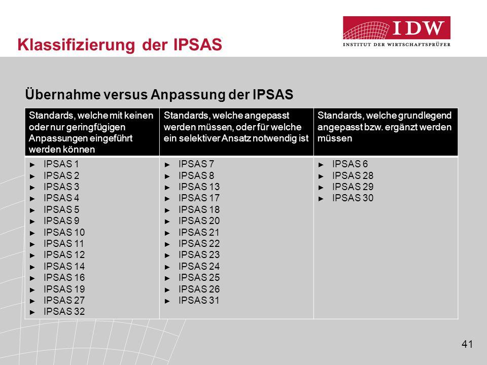 Klassifizierung der IPSAS