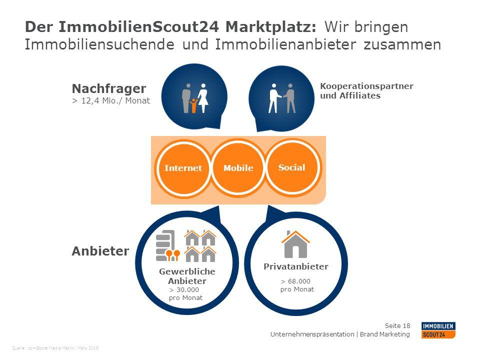 April 26, 2013 Der ImmobilienScout24 Marktplatz: Wir bringen Immobiliensuchende und Immobilienanbieter zusammen.