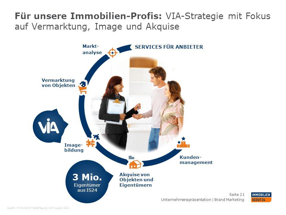 Für unsere Immobilien-Profis: VIA-Strategie mit Fokus auf Vermarktung, Image und Akquise