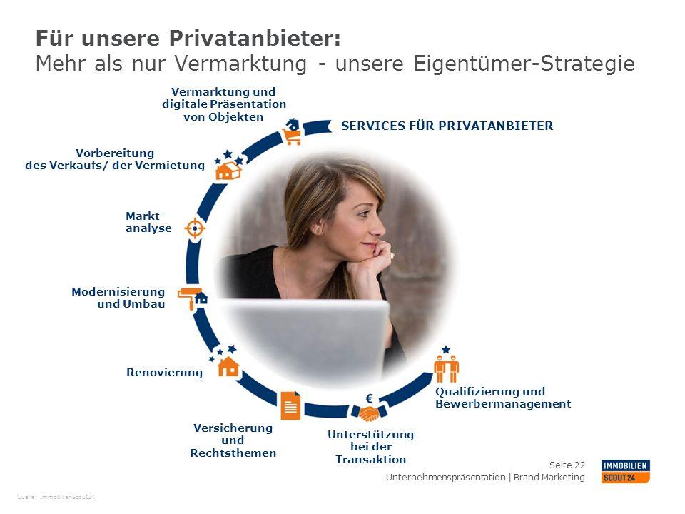 Für unsere Privatanbieter: Mehr als nur Vermarktung - unsere Eigentümer-Strategie