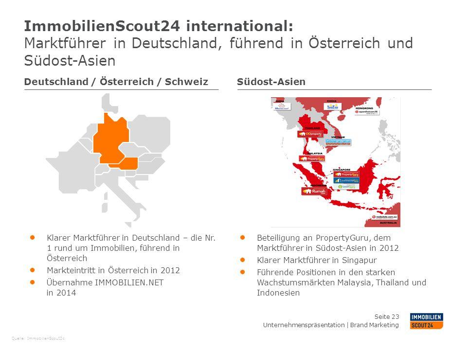 ImmobilienScout24 international: Marktführer in Deutschland, führend in Österreich und Südost-Asien