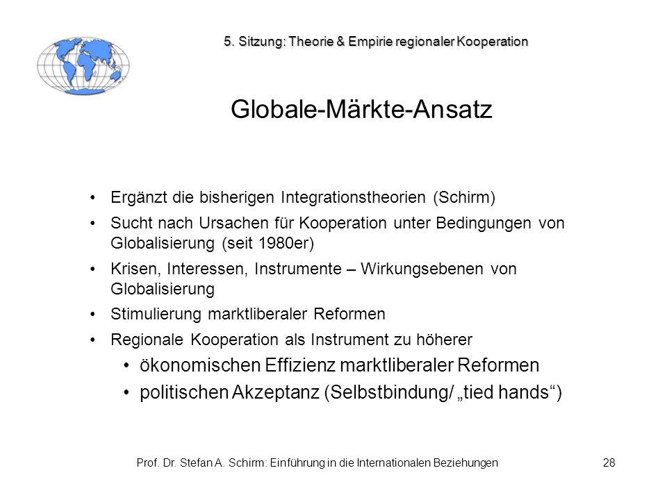 Globale-Märkte-Ansatz