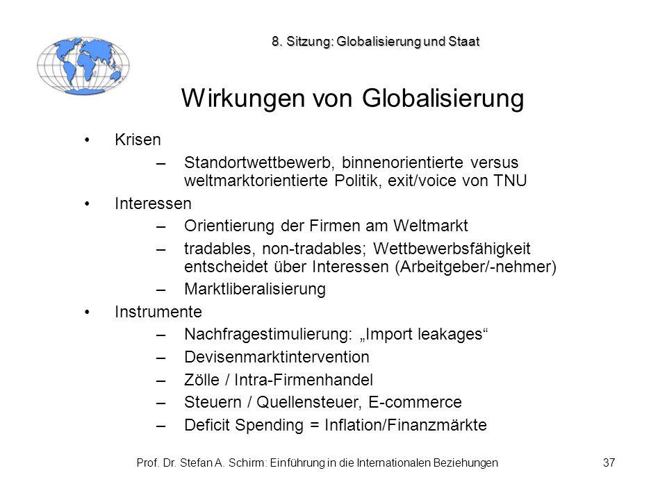 Wirkungen von Globalisierung