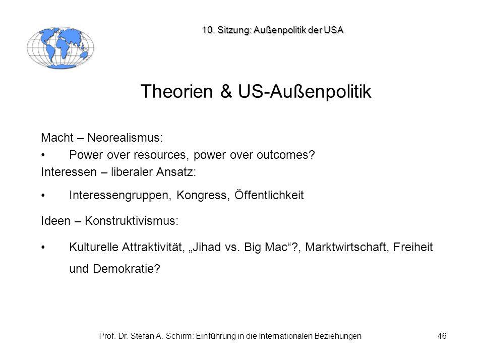 Theorien & US-Außenpolitik