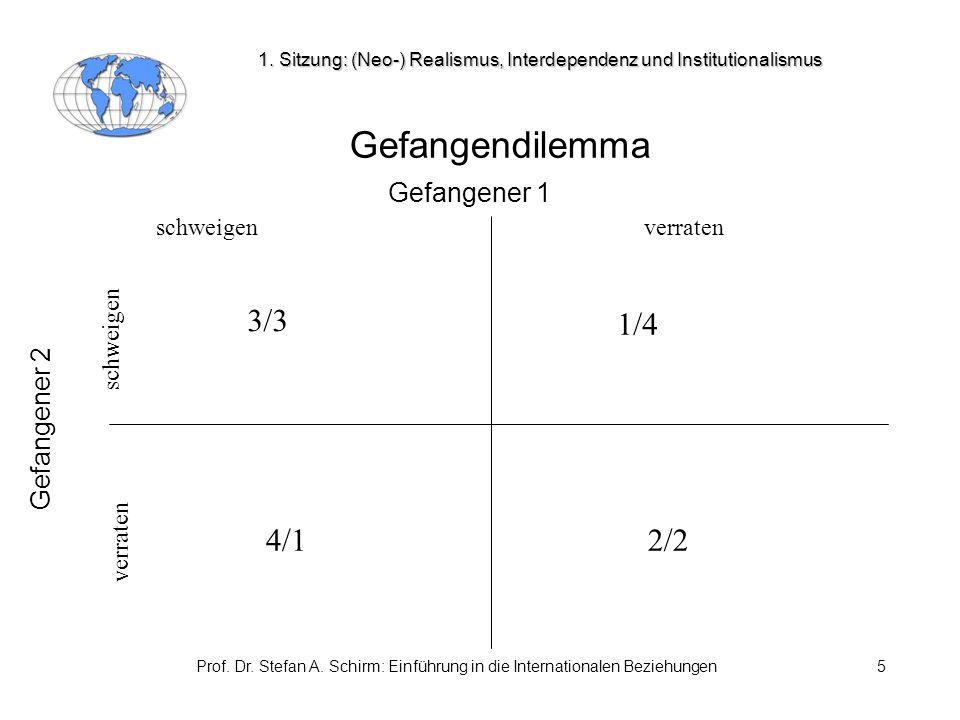 1. Sitzung: (Neo-) Realismus, Interdependenz und Institutionalismus