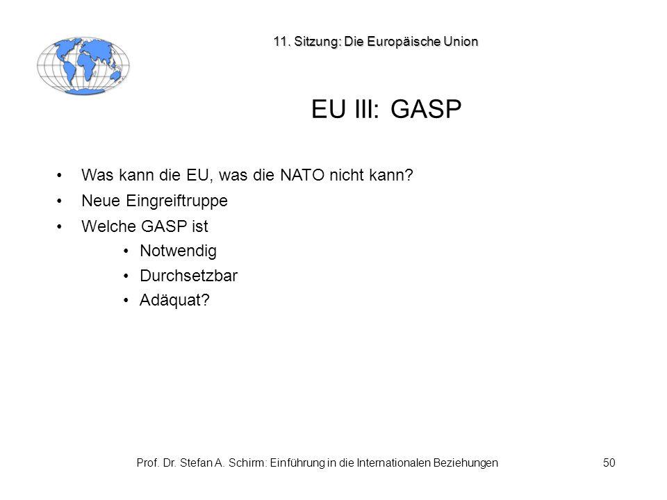 11. Sitzung: Die Europäische Union