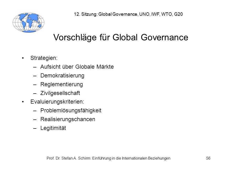 Vorschläge für Global Governance