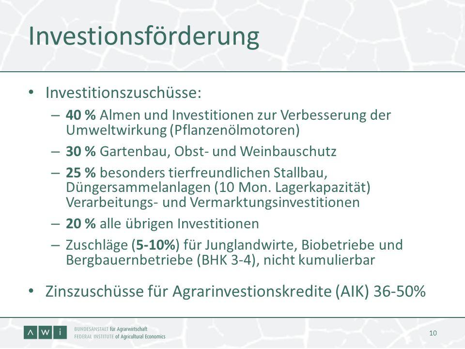 Investionsförderung Investitionszuschüsse: