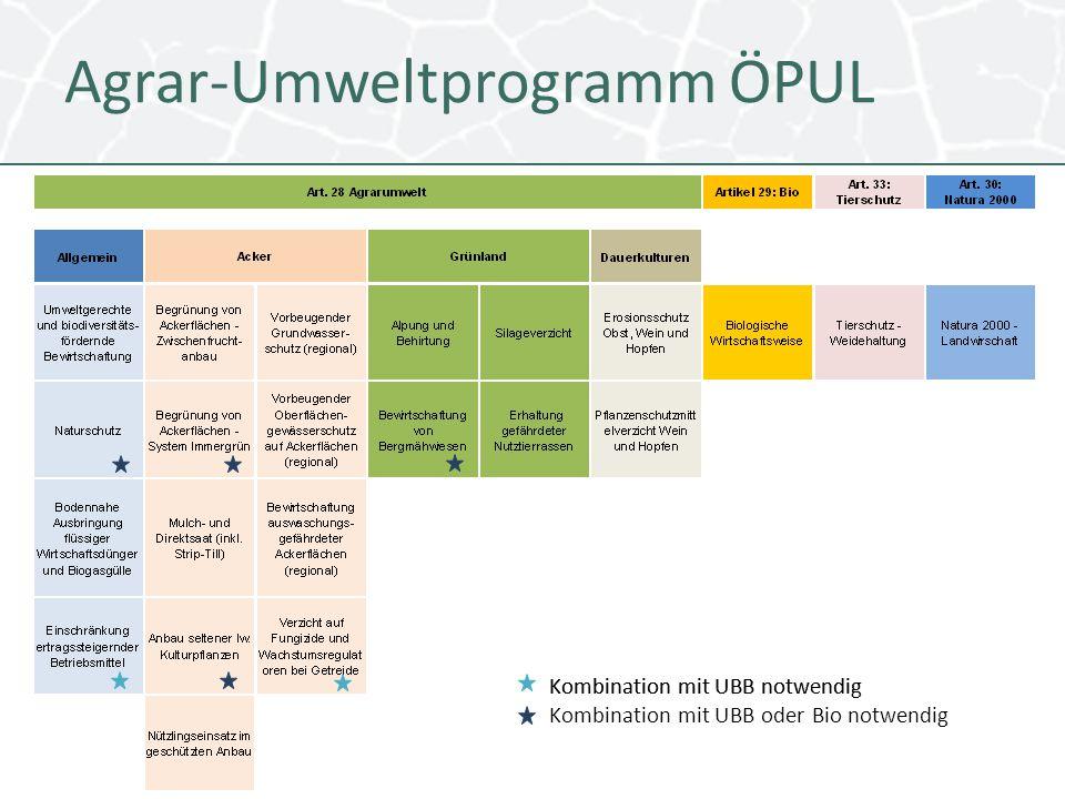 Agrar-Umweltprogramm ÖPUL