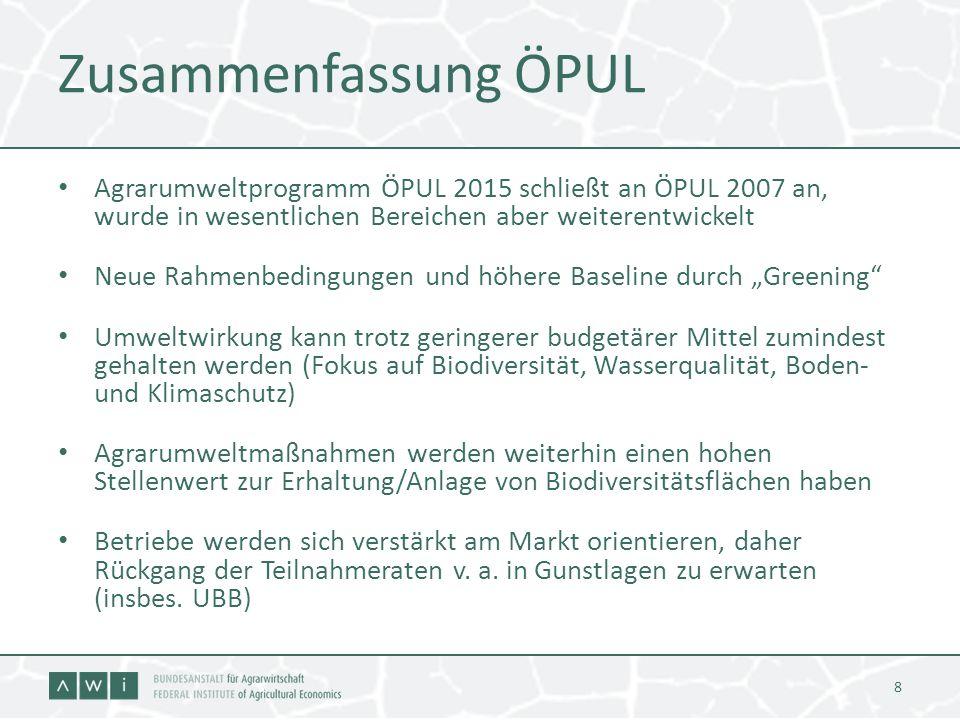 Zusammenfassung ÖPUL Agrarumweltprogramm ÖPUL 2015 schließt an ÖPUL 2007 an, wurde in wesentlichen Bereichen aber weiterentwickelt.