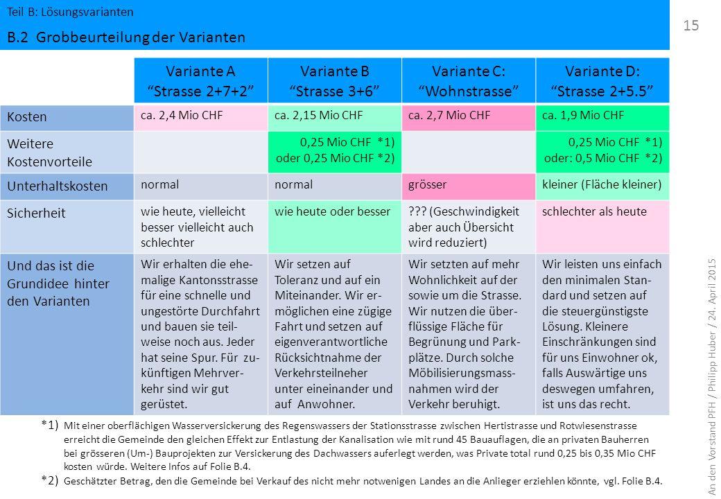 B.2 Grobbeurteilung der Varianten Variante A Strasse 2+7+2