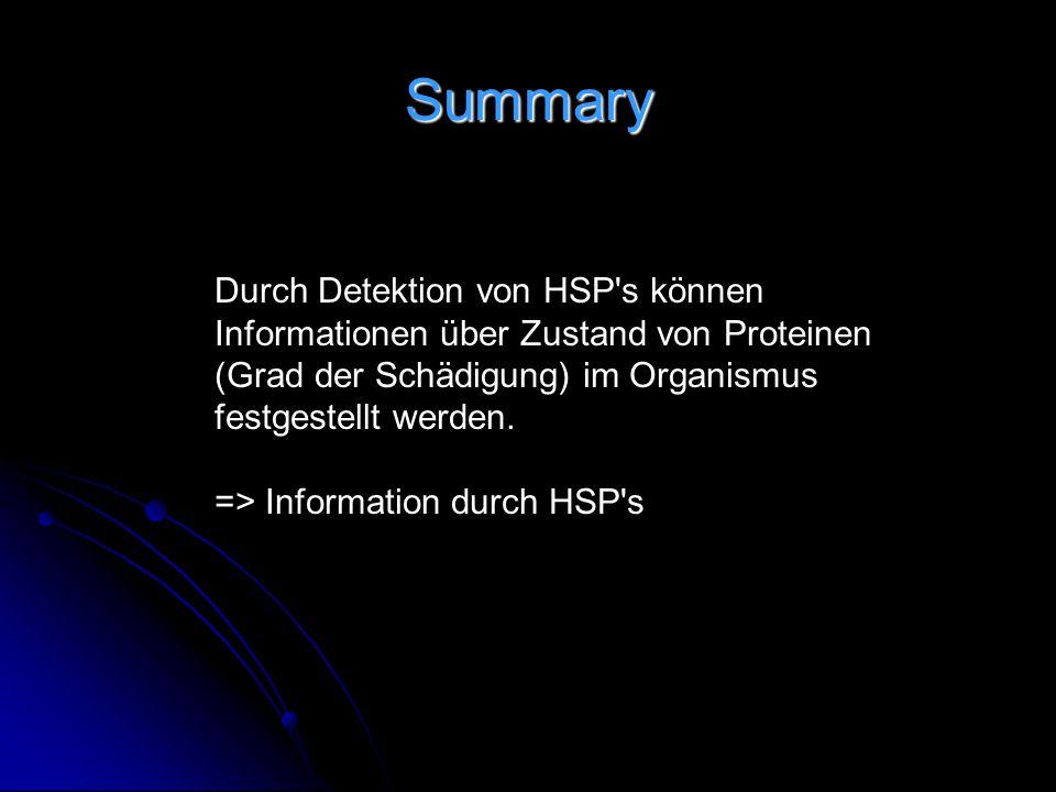 Summary Durch Detektion von HSP s können Informationen über Zustand von Proteinen (Grad der Schädigung) im Organismus festgestellt werden.