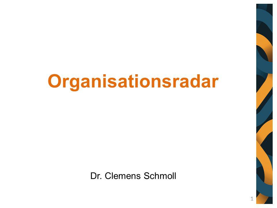 Organisationsradar Dr. Clemens Schmoll