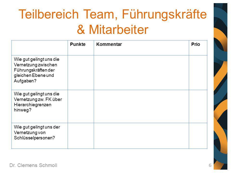 Teilbereich Team, Führungskräfte & Mitarbeiter