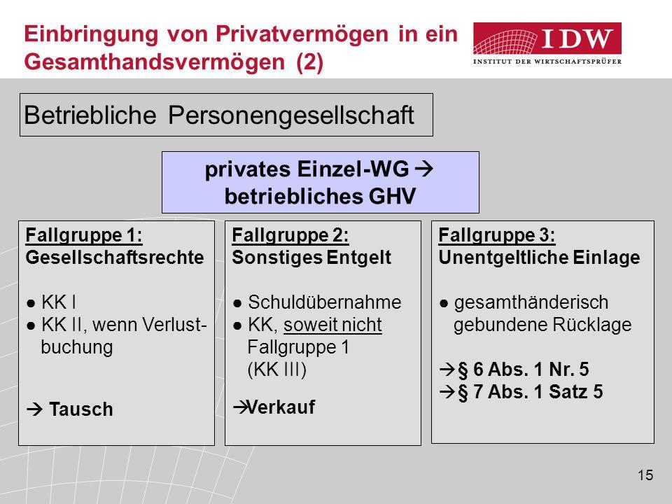 Einbringung von Privatvermögen in ein Gesamthandsvermögen (2)