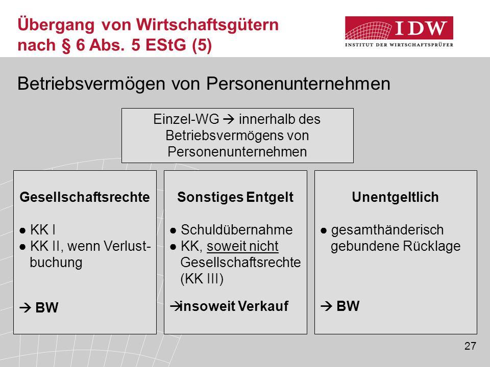 Einzel-WG  innerhalb des Betriebsvermögens von Personenunternehmen