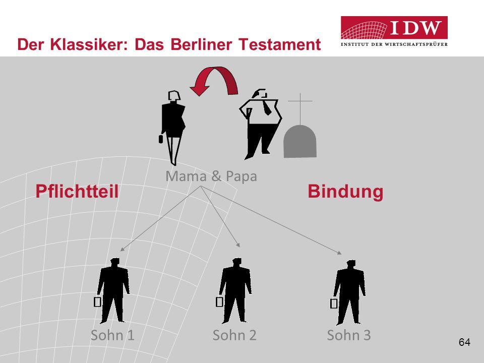 Der Klassiker: Das Berliner Testament
