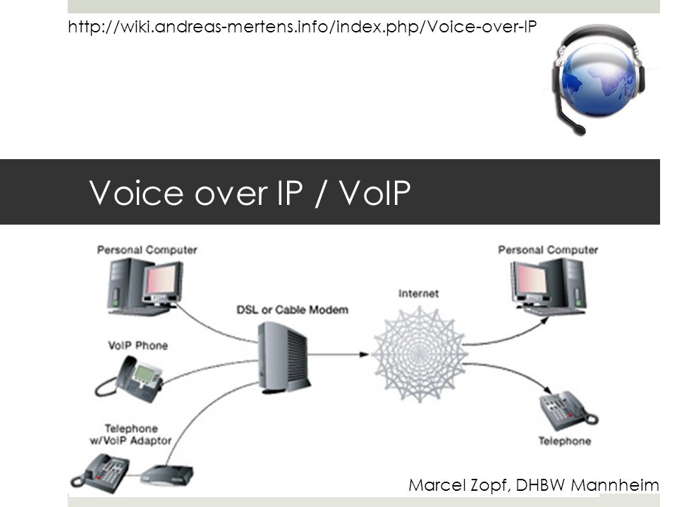 http://wiki.andreas-mertens.info/index.php/Voice-over-IP Voice over IP / VoIP.