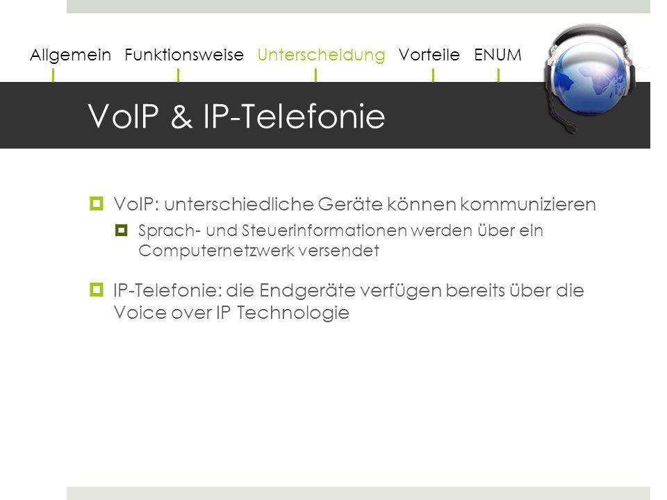 VoIP & IP-Telefonie VoIP: unterschiedliche Geräte können kommunizieren