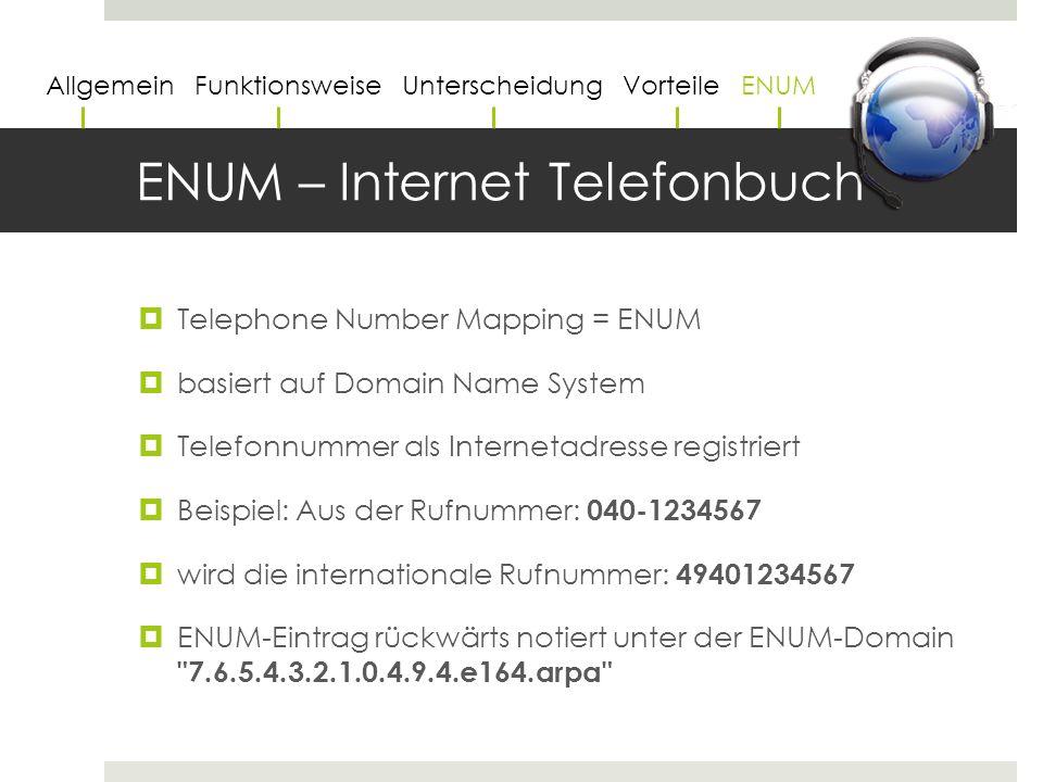 ENUM – Internet Telefonbuch