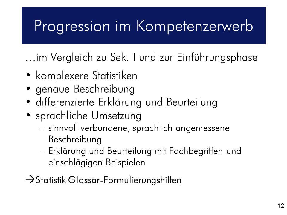 Progression im Kompetenzerwerb