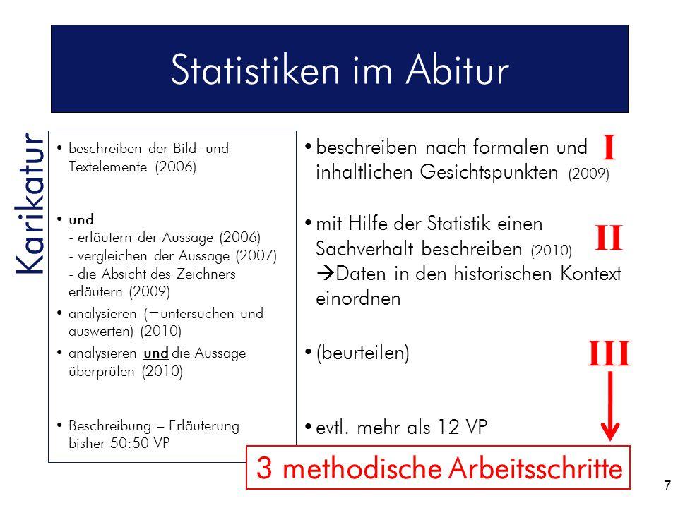 Statistiken im Abitur I Karikatur II III 3 methodische Arbeitsschritte