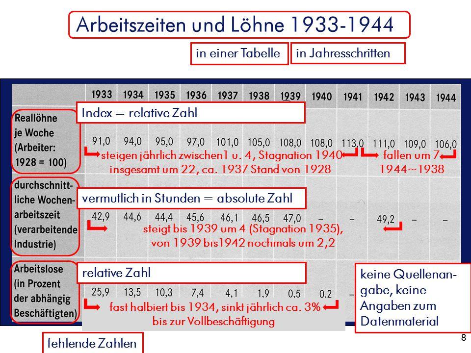 Arbeitszeiten und Löhne 1933-1944