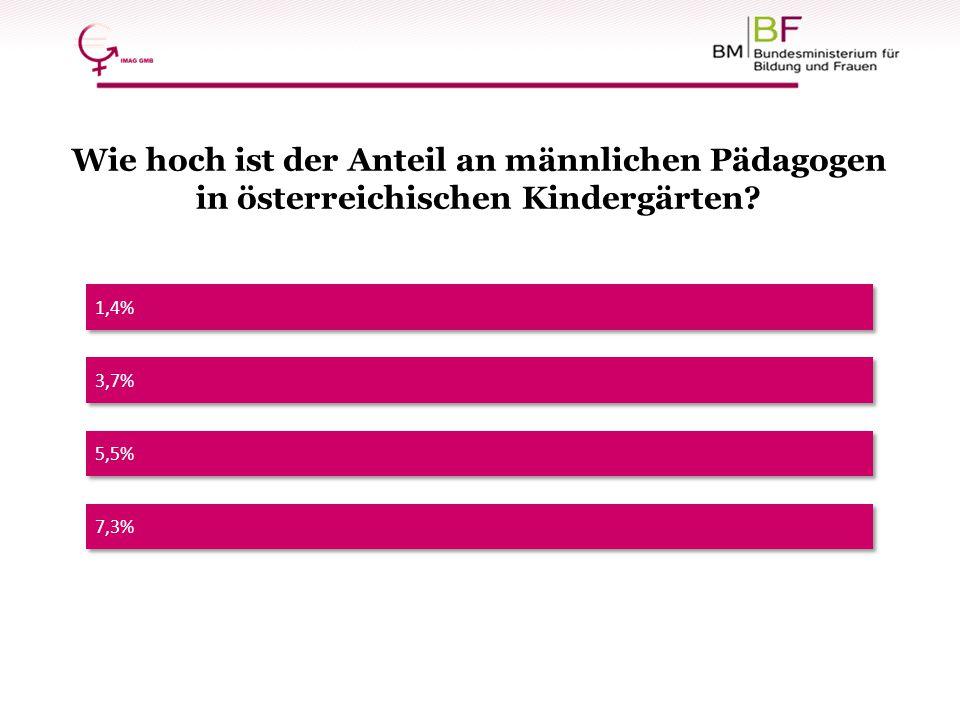 Wie hoch ist der Anteil an männlichen Pädagogen in österreichischen Kindergärten