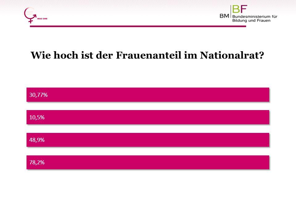Wie hoch ist der Frauenanteil im Nationalrat