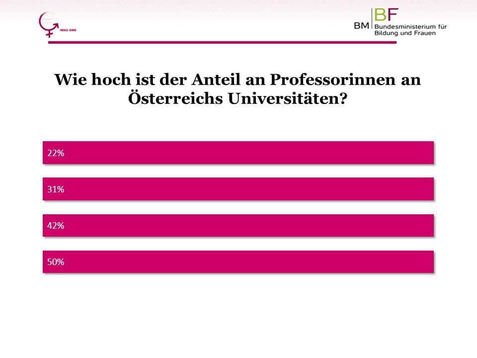 Wie hoch ist der Anteil an Professorinnen an Österreichs Universitäten