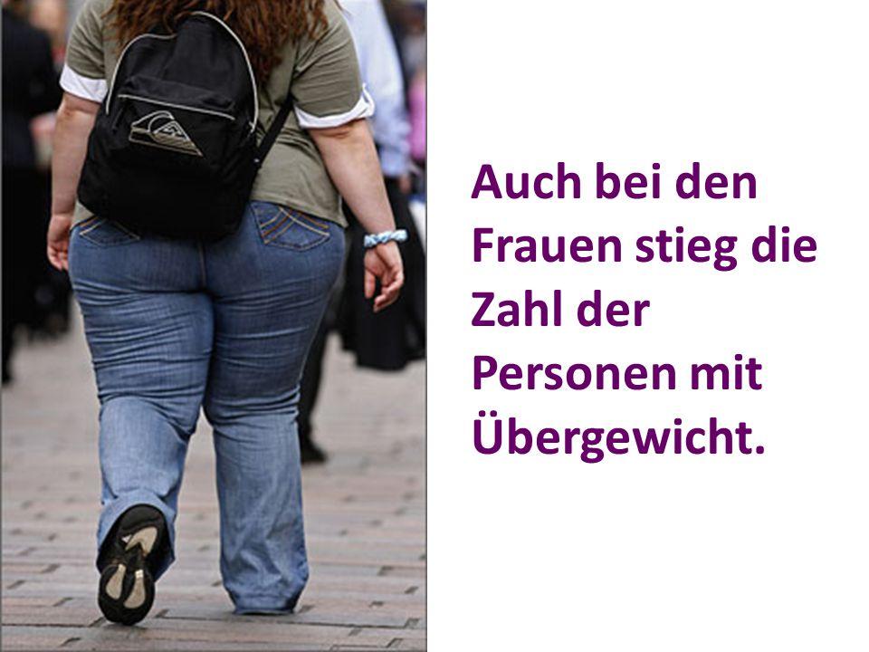 Auch bei den Frauen stieg die Zahl der Personen mit Übergewicht.