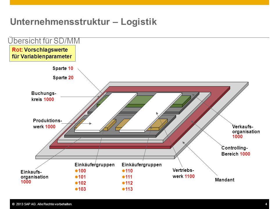 Unternehmensstruktur – Logistik
