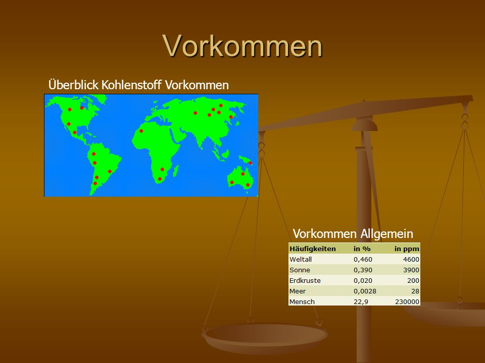 Vorkommen Überblick Kohlenstoff Vorkommen Vorkommen Allgemein