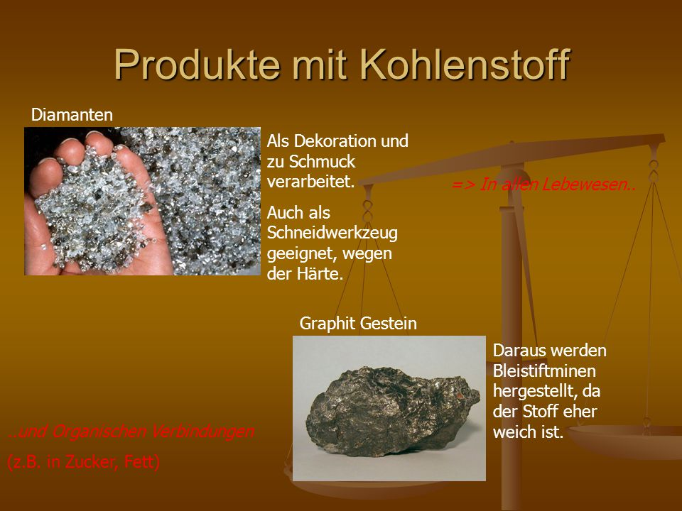Produkte mit Kohlenstoff