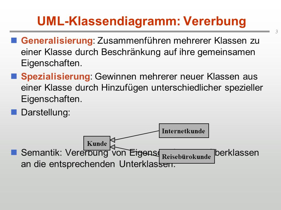 UML-Klassendiagramm: Vererbung