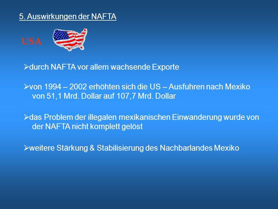 USA 5. Auswirkungen der NAFTA durch NAFTA vor allem wachsende Exporte