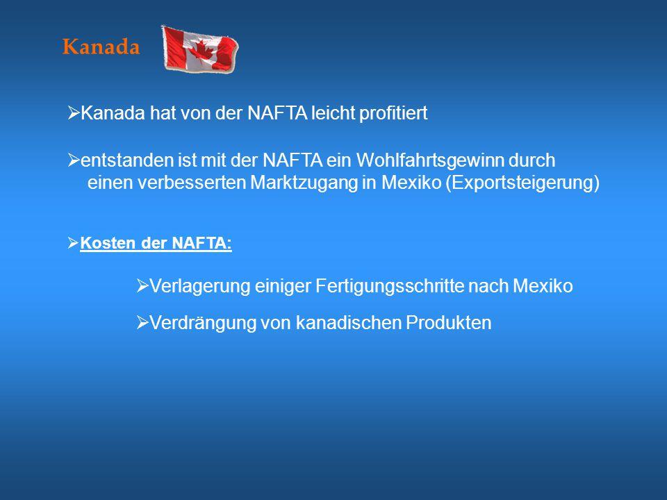 Kanada Kanada hat von der NAFTA leicht profitiert