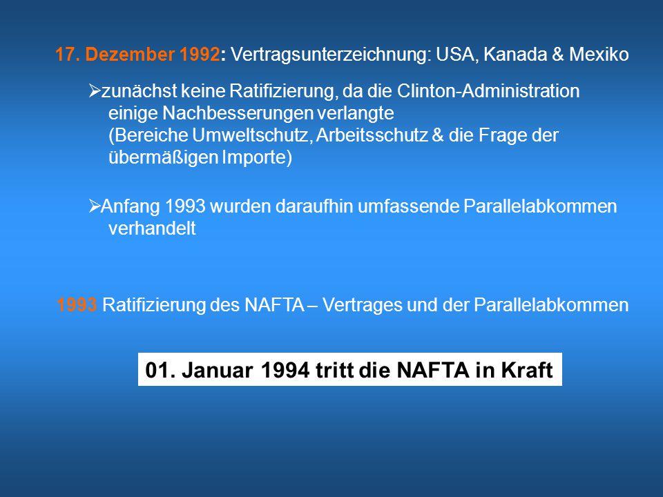 01. Januar 1994 tritt die NAFTA in Kraft