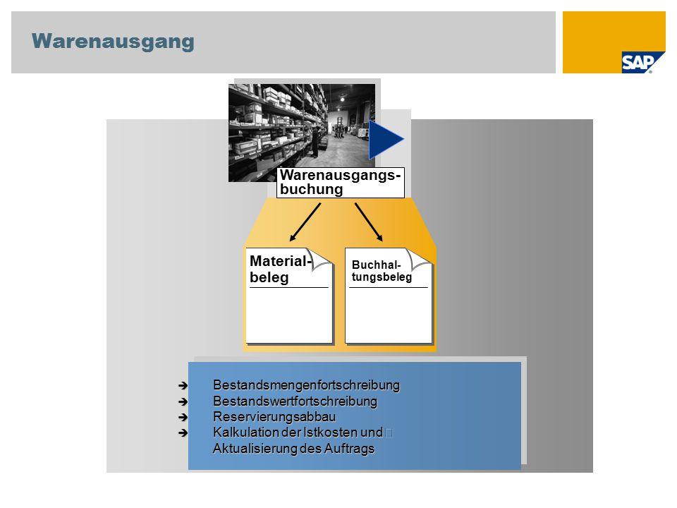Warenausgang Warenausgangs- buchung Material- beleg