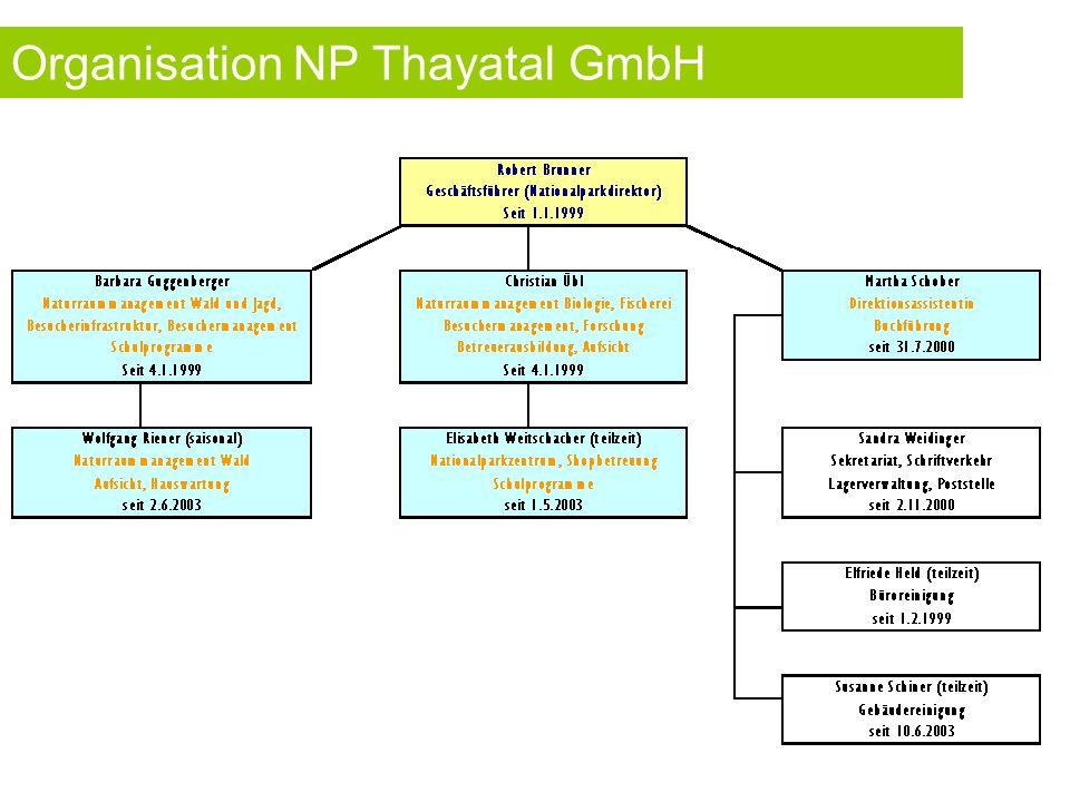 Organisation NP Thayatal GmbH