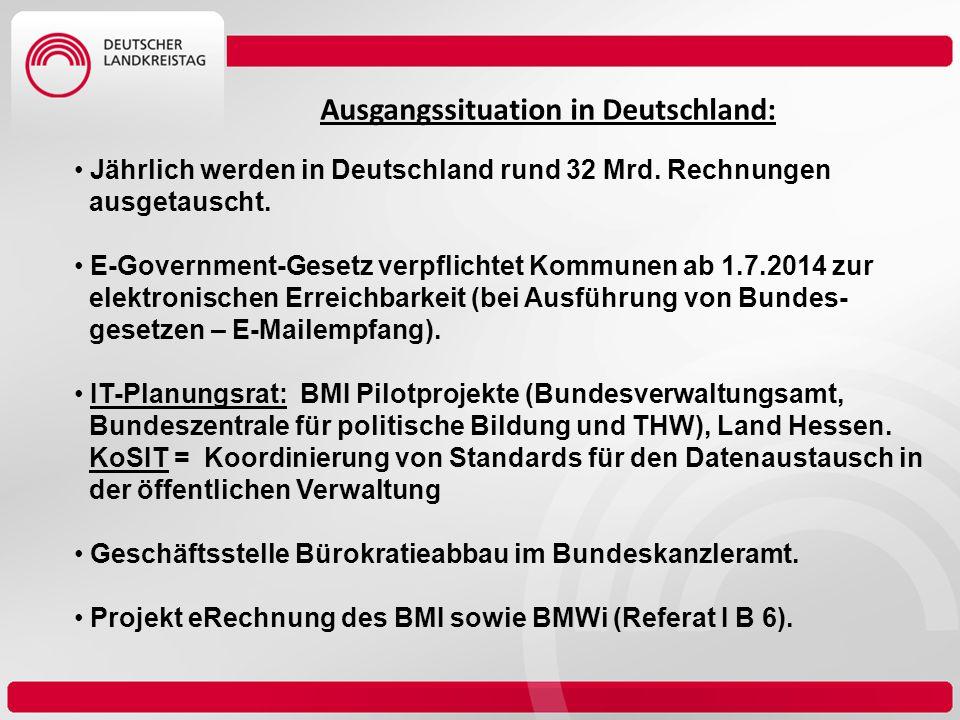 Ausgangssituation in Deutschland: