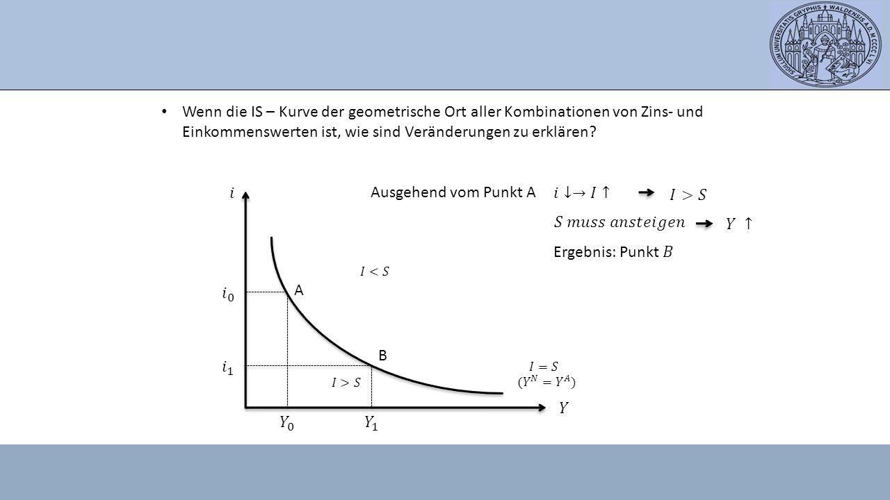Wenn die IS – Kurve der geometrische Ort aller Kombinationen von Zins- und Einkommenswerten ist, wie sind Veränderungen zu erklären