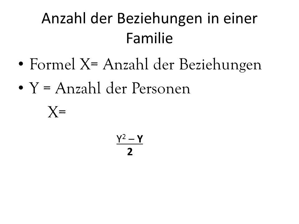 Anzahl der Beziehungen in einer Familie