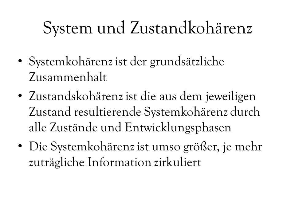 System und Zustandkohärenz