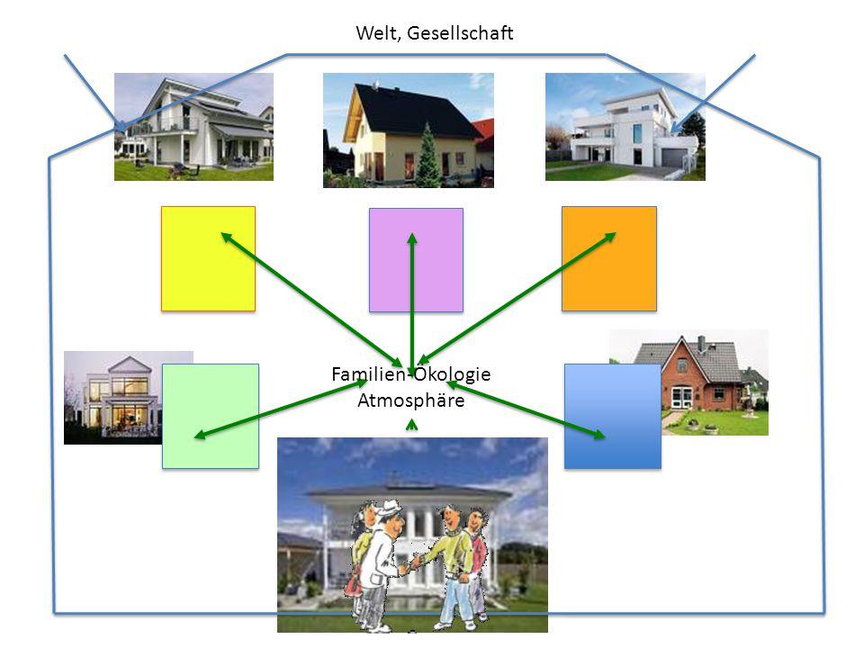 Welt, Gesellschaft Familien-Ökologie Atmosphäre