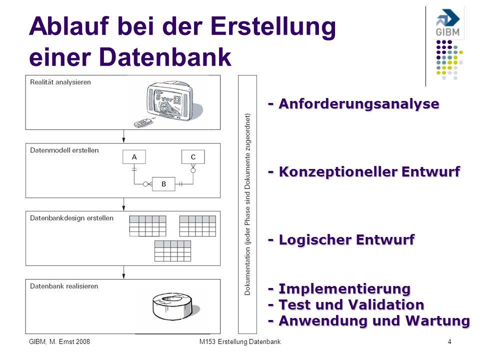 Ablauf bei der Erstellung einer Datenbank