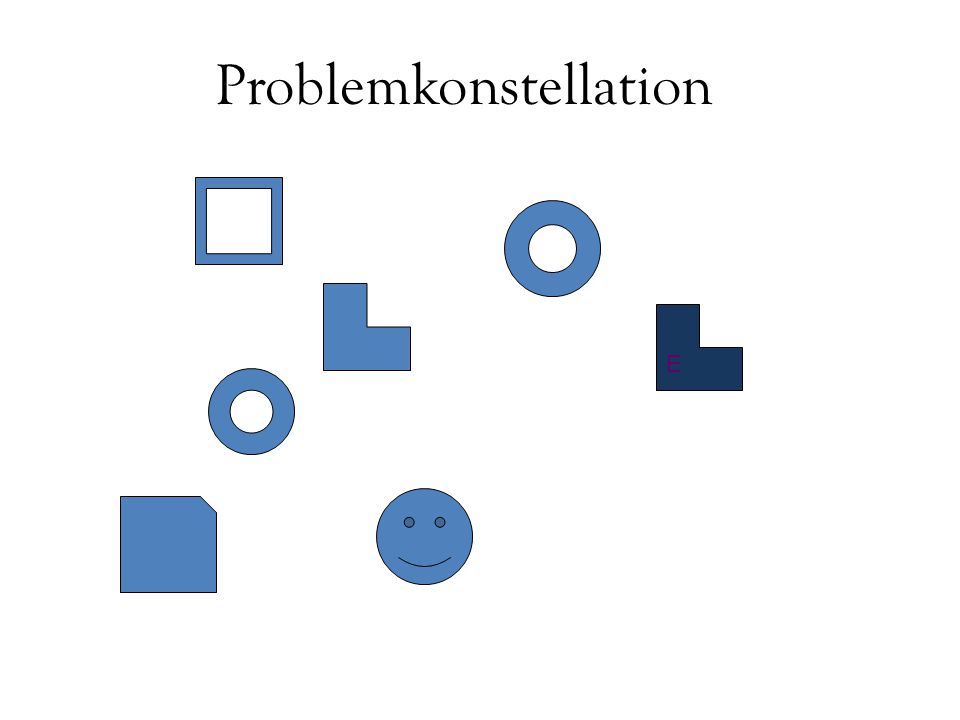 Problemkonstellation