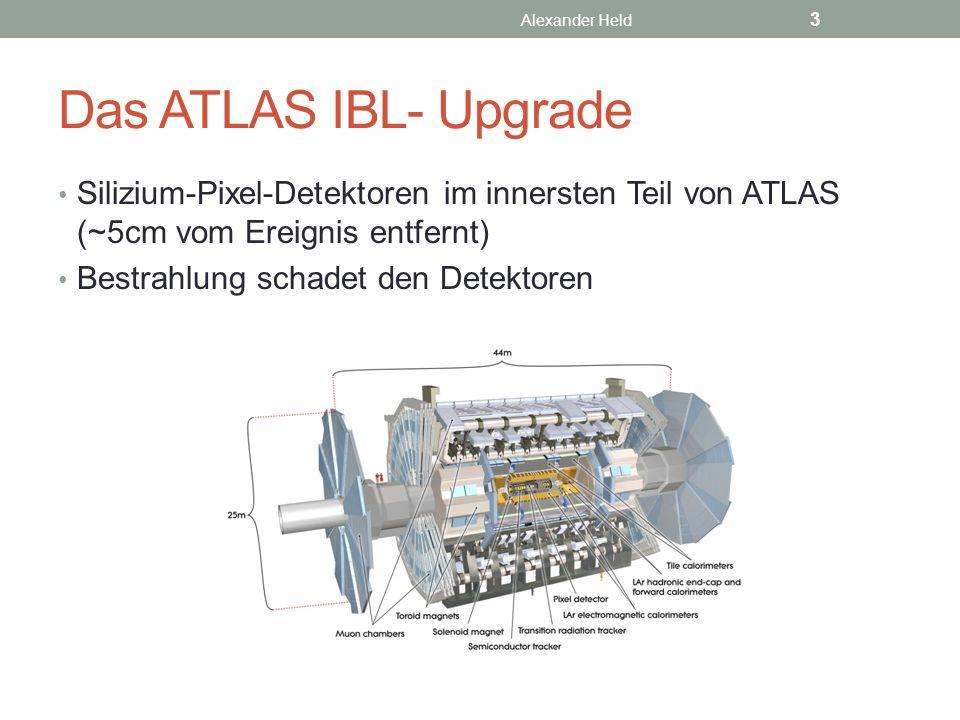Alexander Held Das ATLAS IBL- Upgrade. Silizium-Pixel-Detektoren im innersten Teil von ATLAS (~5cm vom Ereignis entfernt)