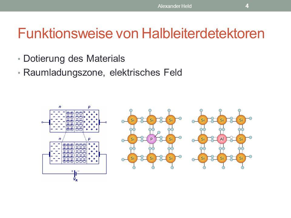 Funktionsweise von Halbleiterdetektoren