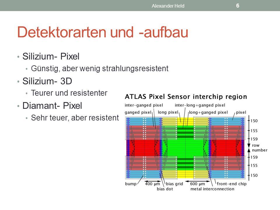 Detektorarten und -aufbau